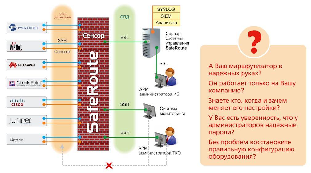 Ядро аппаратной платформы